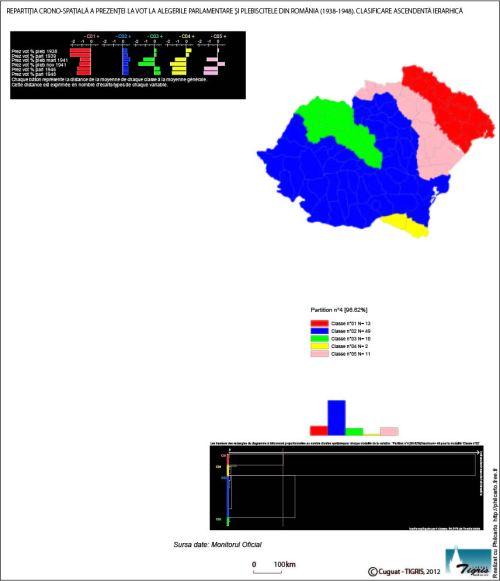 Prez vot complex 1938-1948 ok